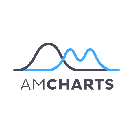 amcharts/export by @amcharts - Repository | DevHub io