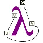 UU-ComputerScience logo
