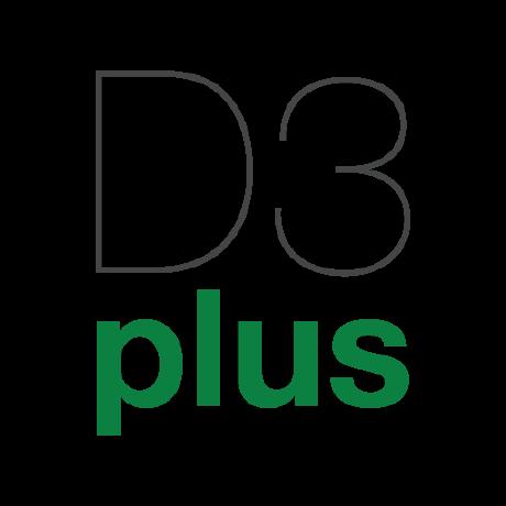 d3plus-text