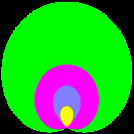 java_visualize