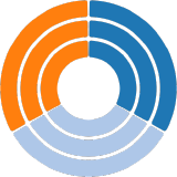 rumble-charts logo
