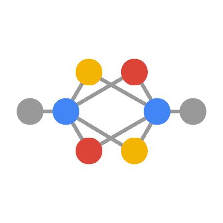 cayleygraph