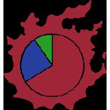 xivanalysis logo