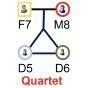 @chinese-quartet