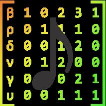 DataSounds