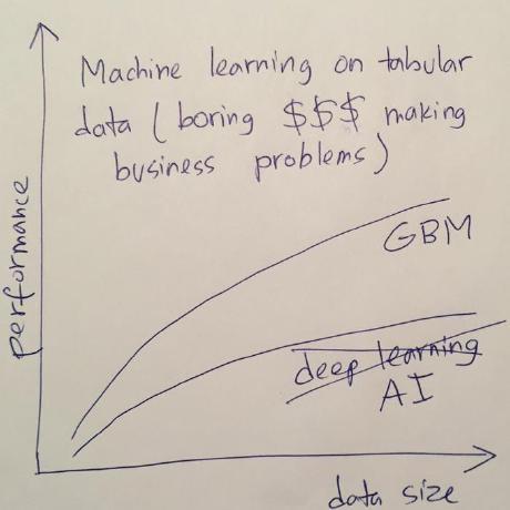 awesome-machine-learning-interpretability