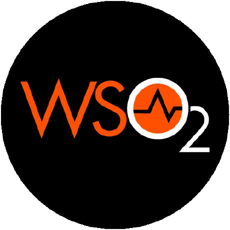 wso2/msf4j WSO2 Microservices Framework for Java (MSF4J