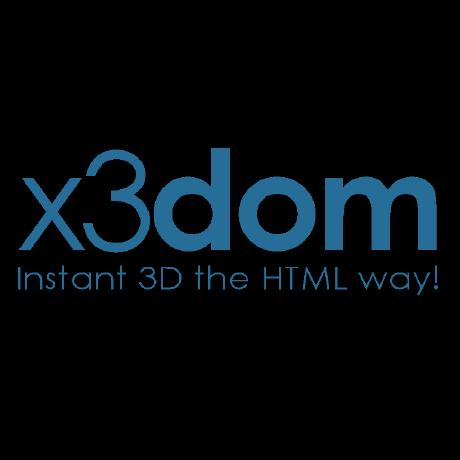 component-editor