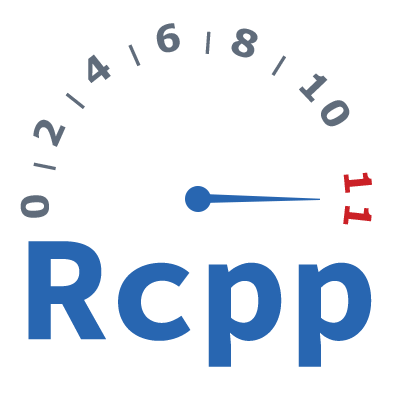 rcpp-gallery