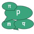 pretalx-translations
