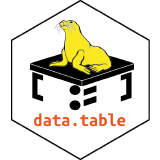 Rdatatable logo