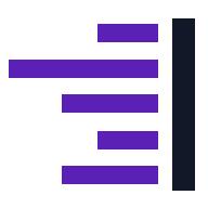 dataqa