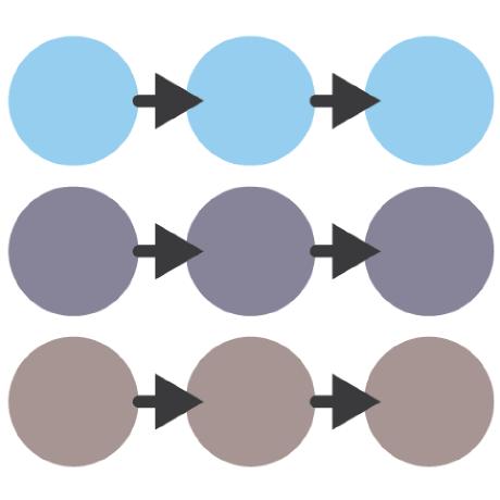 2015-06-01-reproducible-science-idigbio